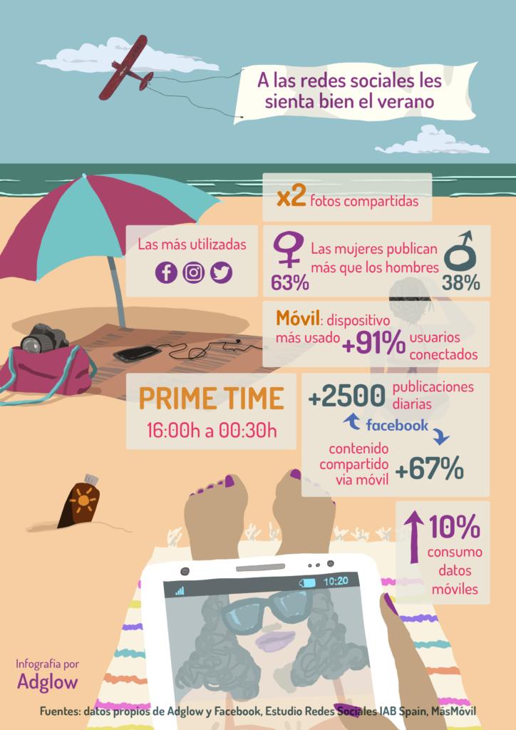 Redes sociales verano infografia